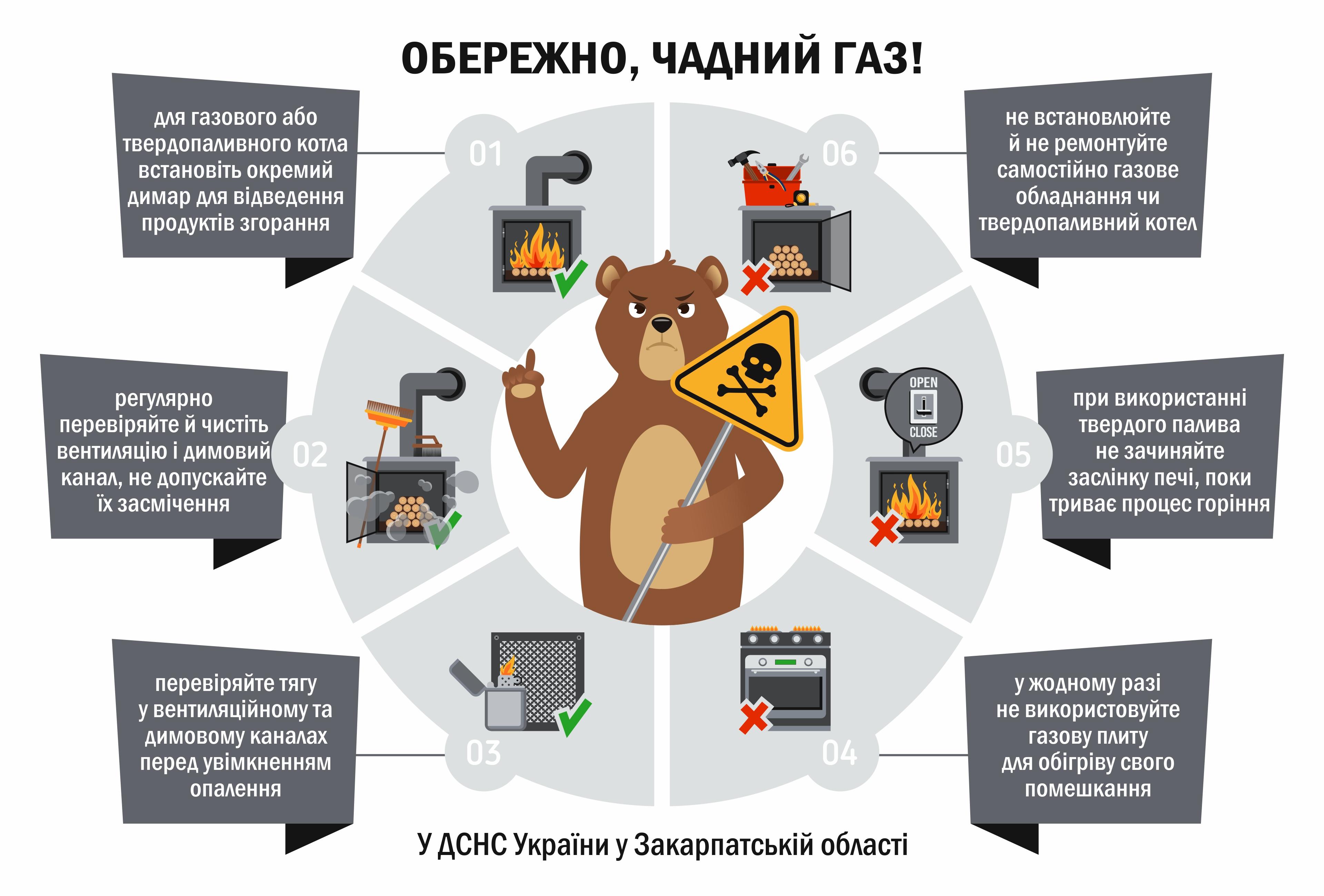 gaz_bear.jpg