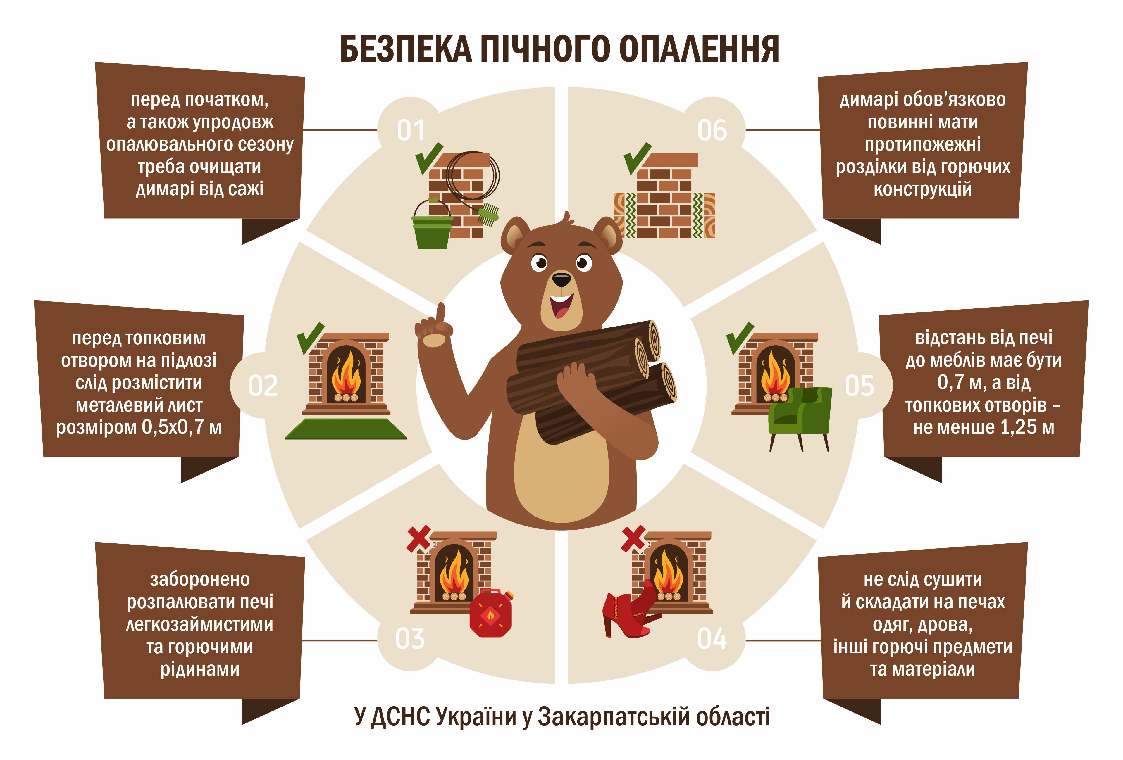 pichne_opalennya_bear.jpg