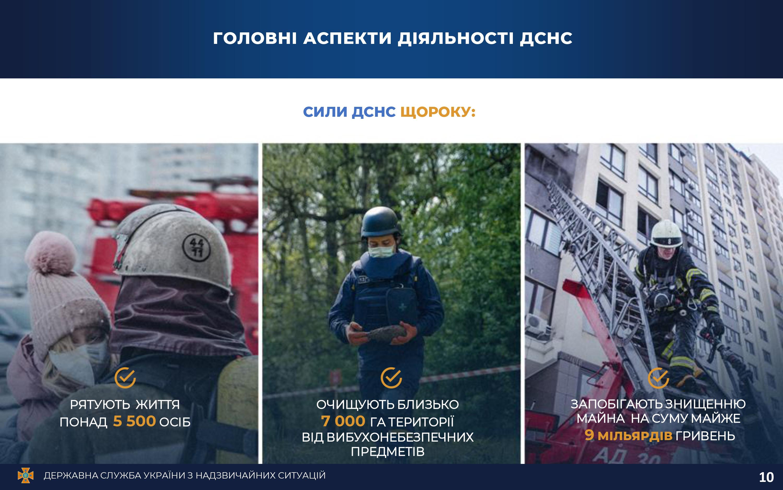 Чечоткін ДСНС-10.jpg